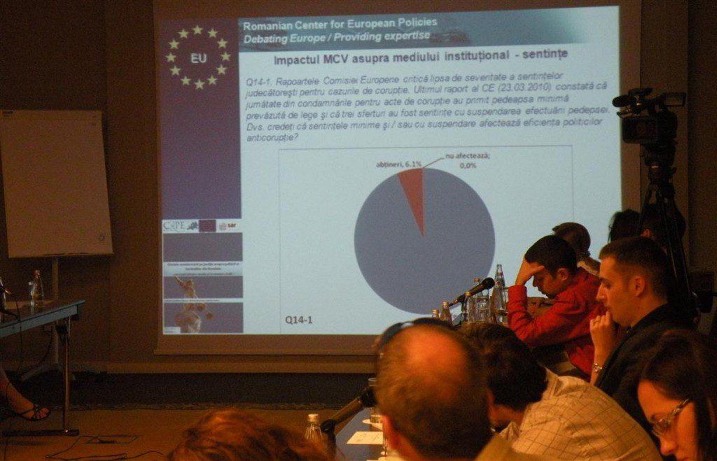 Capacitatea CSM de a dezvolta și implementa standarde etice și de integritate